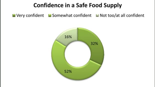 foodsafetychart1