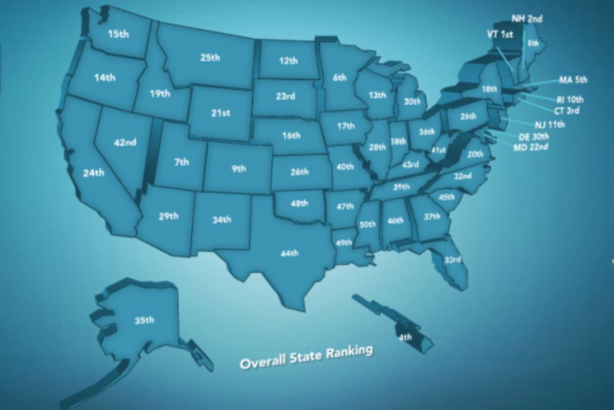 americas-health-rankings-2011