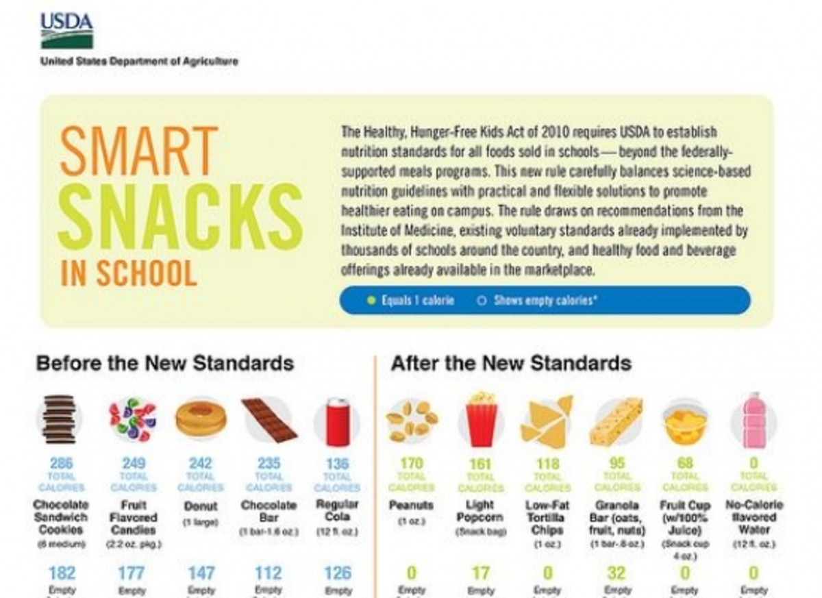 schools-USDA-USDA