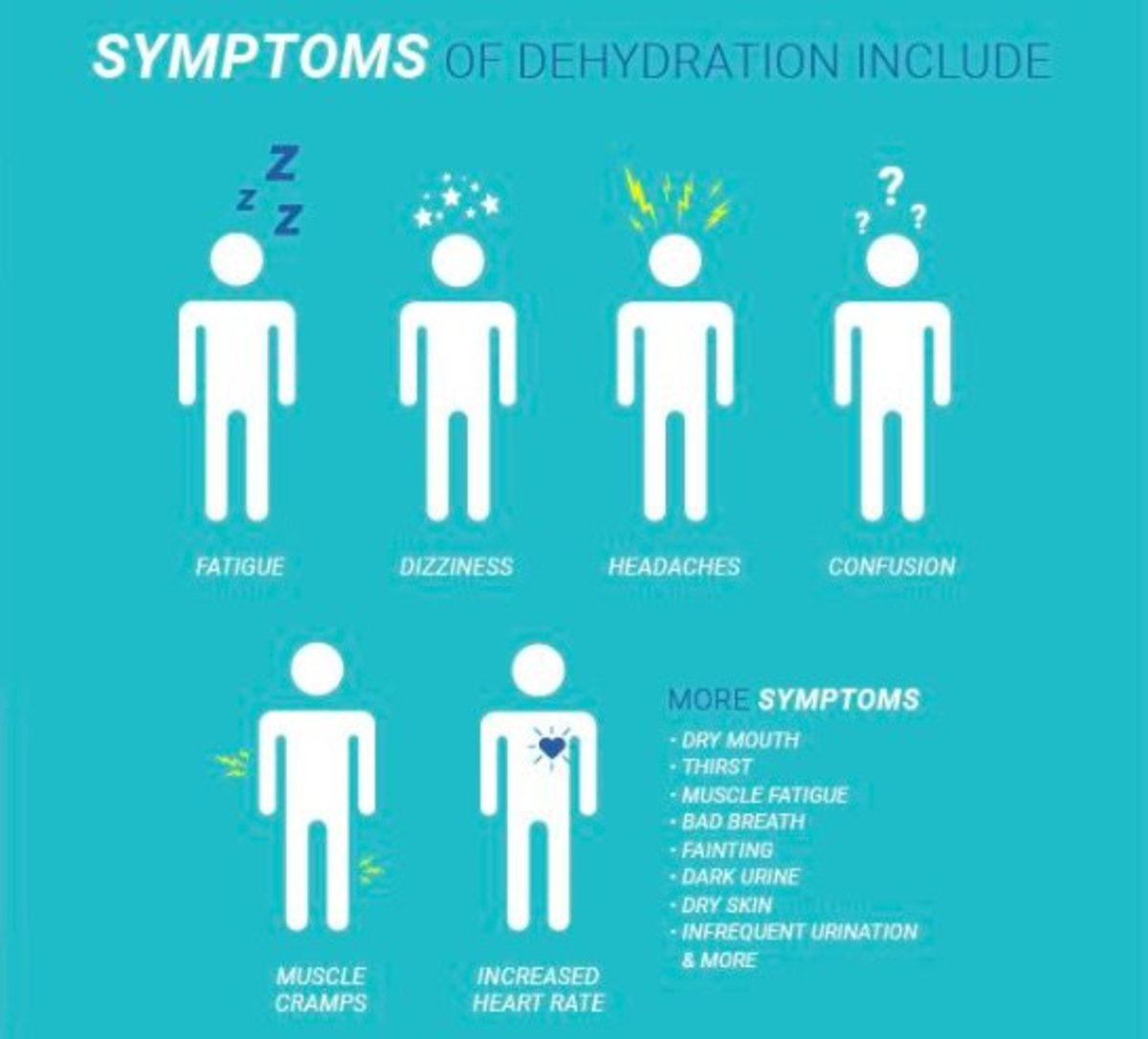 dehydration symptoms