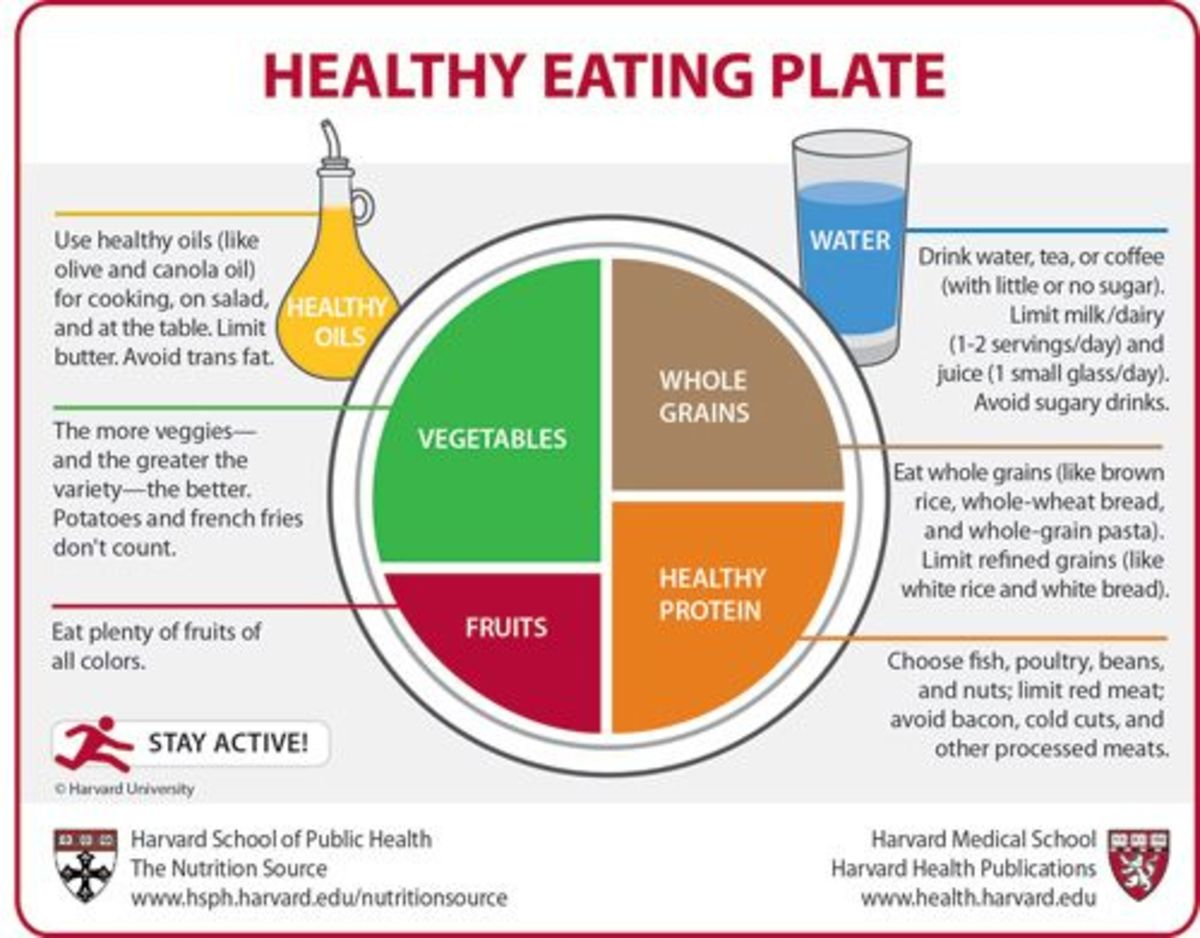 healthyplate-harvard-harvard1