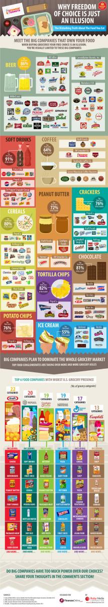 food food photo