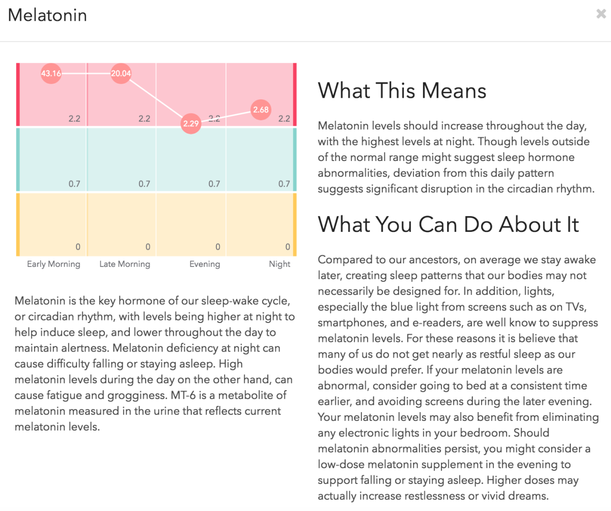 I Took an At-Home Medical Health Test (and You Should, Too)