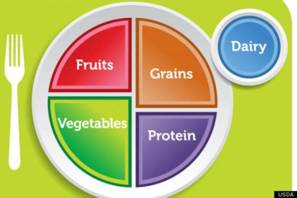usda-food-plate-pyramid