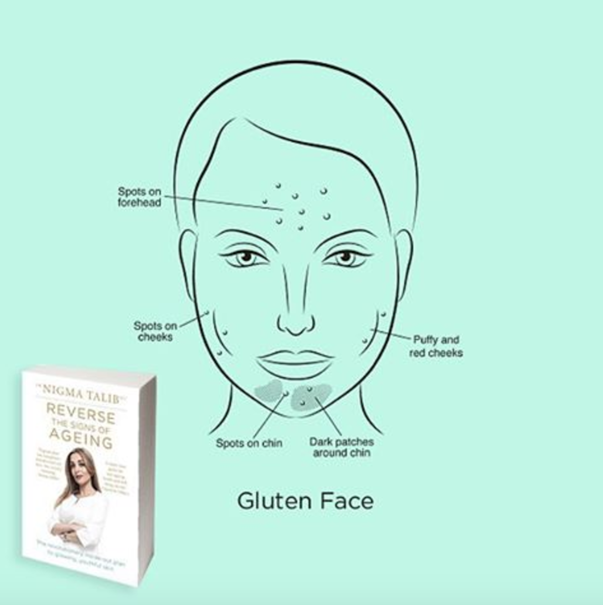 Dr. Nigma Talib 'Younger Skin Starts In The Gut'