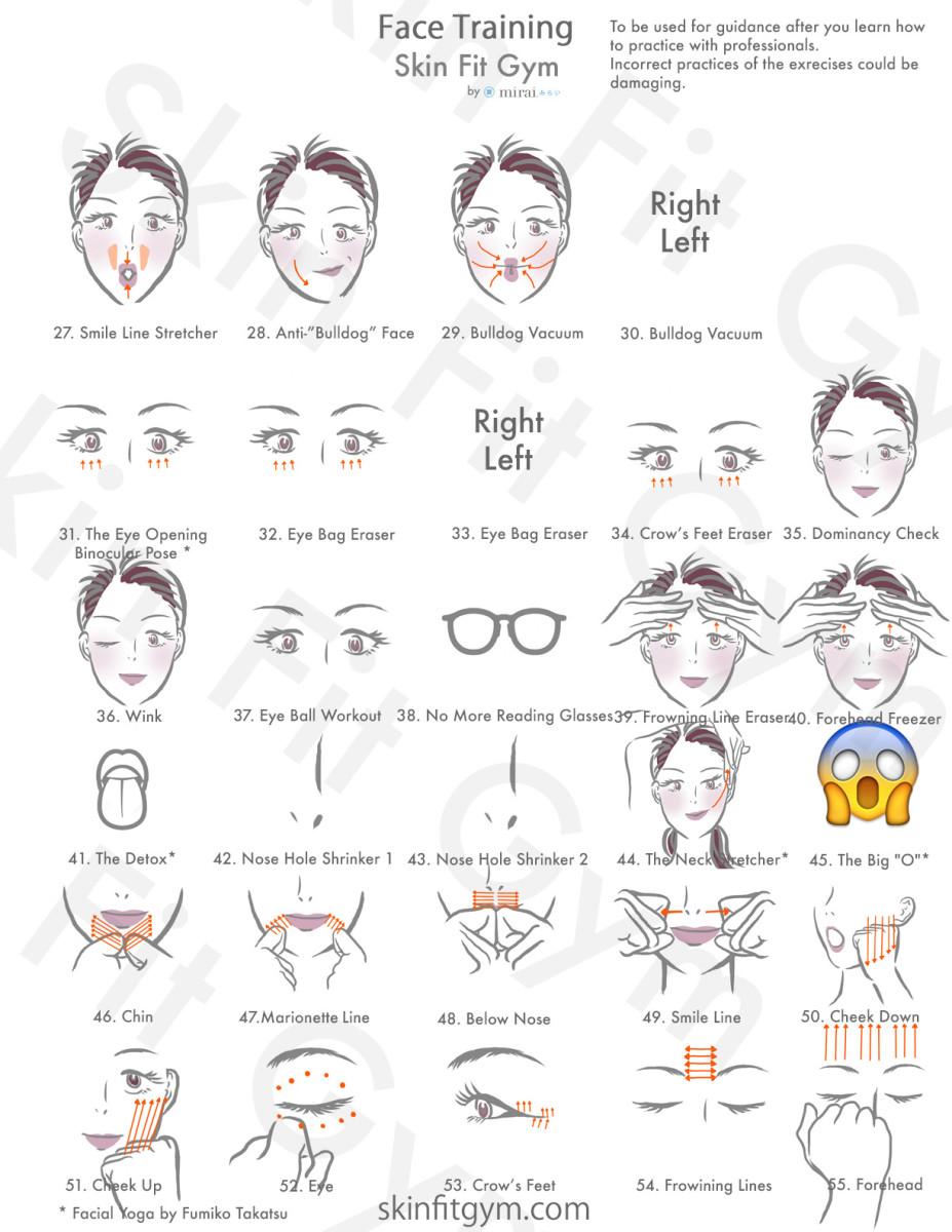 Face Training Instruction Back